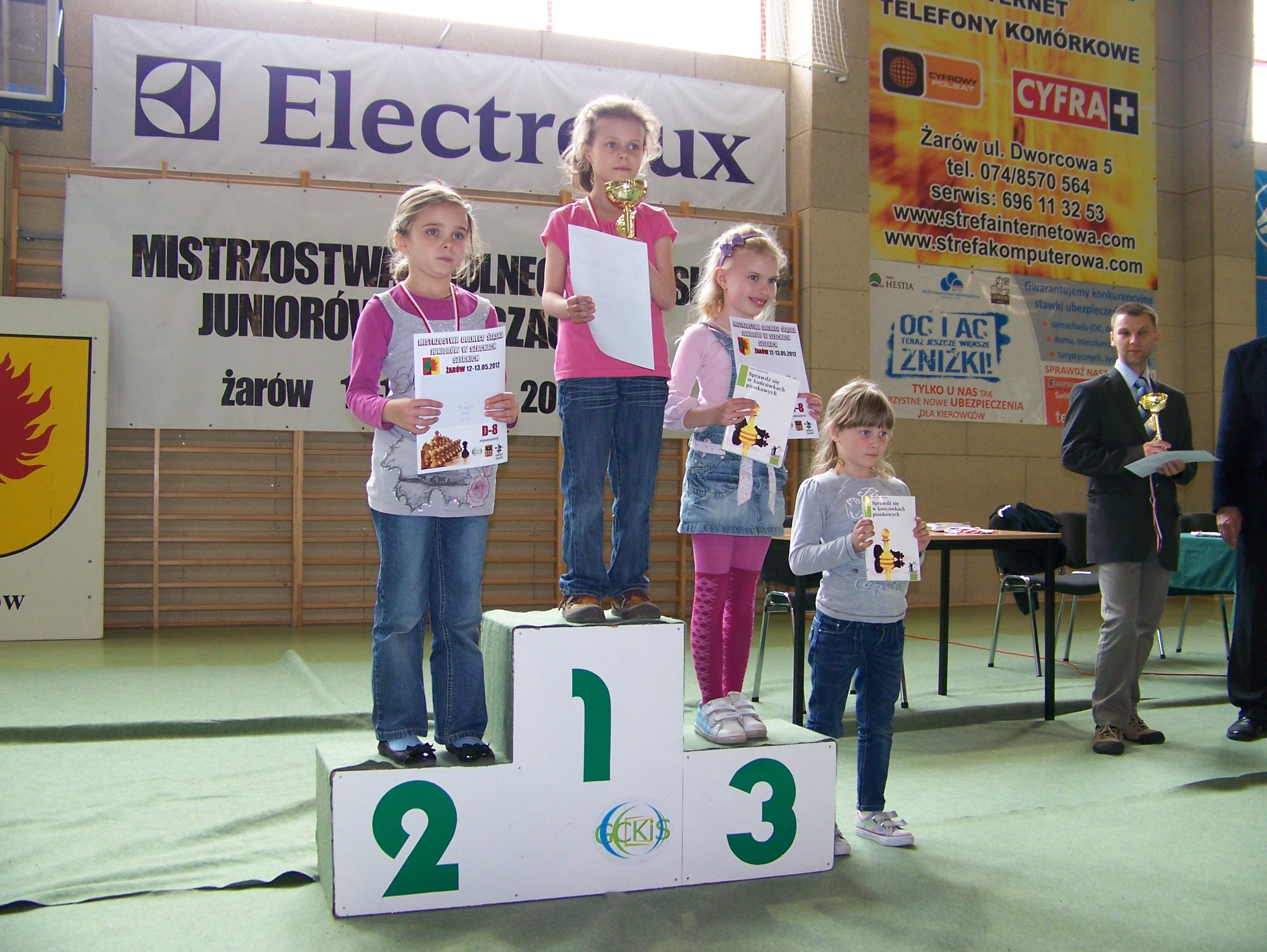 Sukces najmłodszych szachistek GAMBITU MDK w Mistrzostwach Dolnego Śląska Juniorów